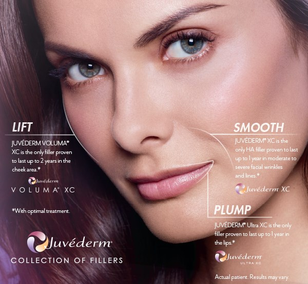 How Juvederm and Hyaluronic Acid Fillers Add Volume and Soften Lines | Masterpiece Skin Restoration