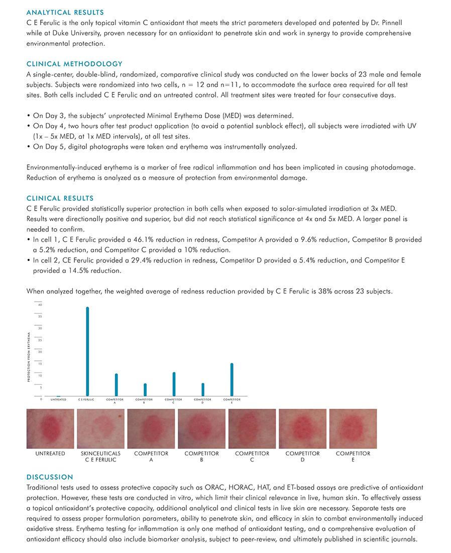 C E Ferulic Superiority Study Results page 2