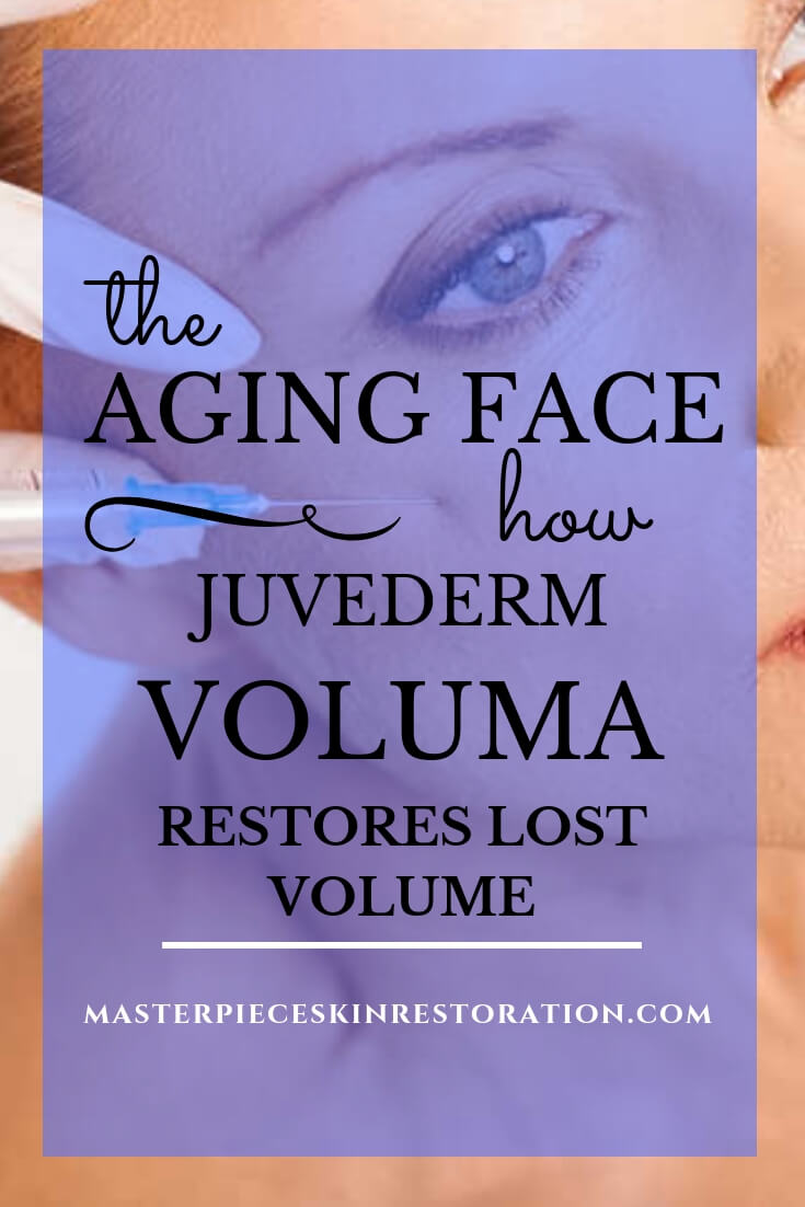 "mature woman getting Voluma injection on her cheekbone with blue text overlay, ""The Aging Face 